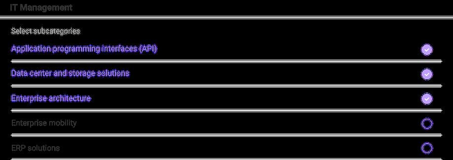 Lists image